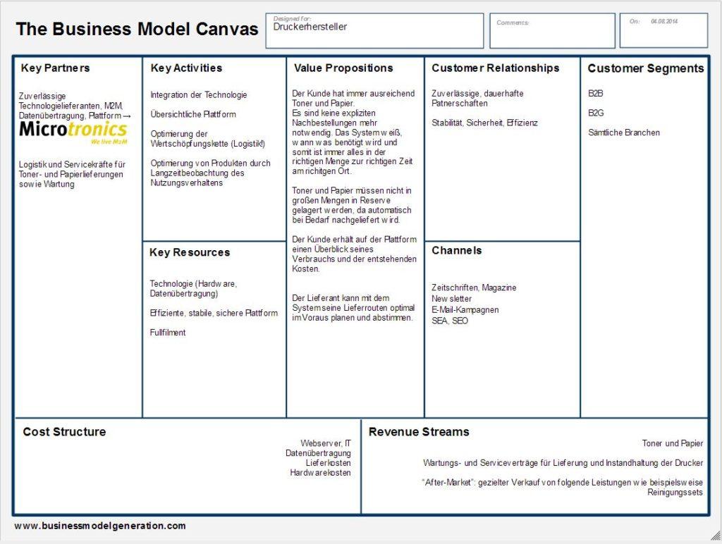 Business Model Canvas am Beispiel eines Druckerherstellers