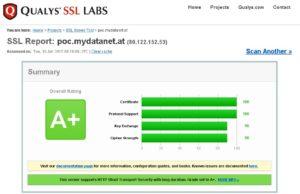 SSL Check A+