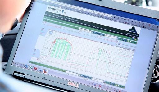 UTK Klimamessung Jena - Plattform
