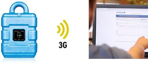 H2s mit myDatasensH2S via 3G überwachen
