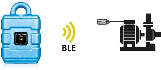H2S mit myDatasensH2S messen und via BLE und BLE mA Link lokal steuern